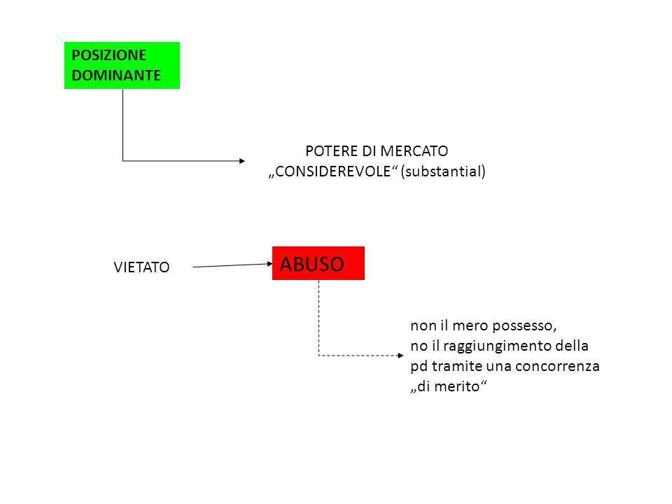 """POTERE DI MERCATO """"CONSIDEREVOLE (substantial)"""