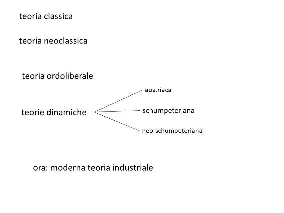 ora: moderna teoria industriale