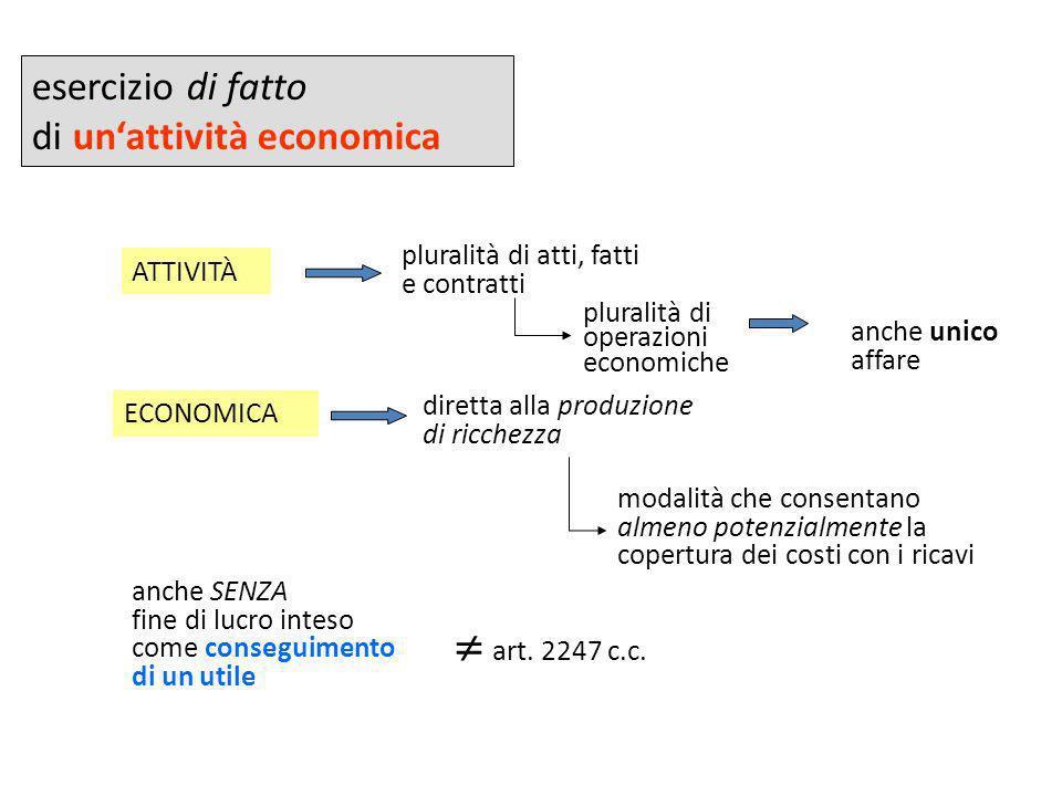  art. 2247 c.c. esercizio di fatto di un'attività economica