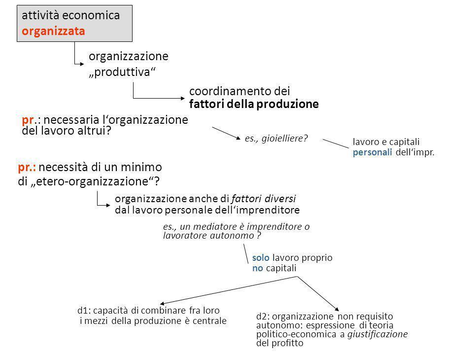 attività economica organizzata