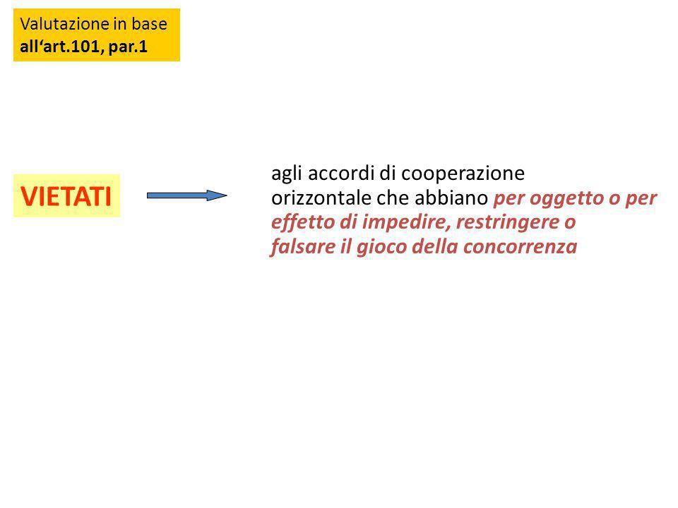 VIETATI agli accordi di cooperazione