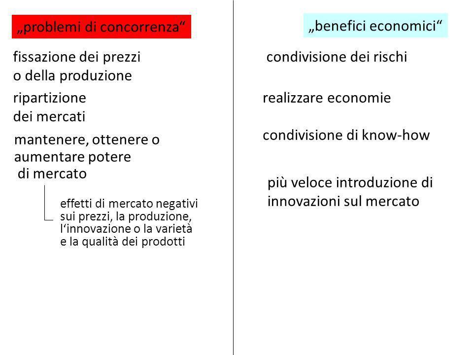 """""""problemi di concorrenza """"benefici economici"""