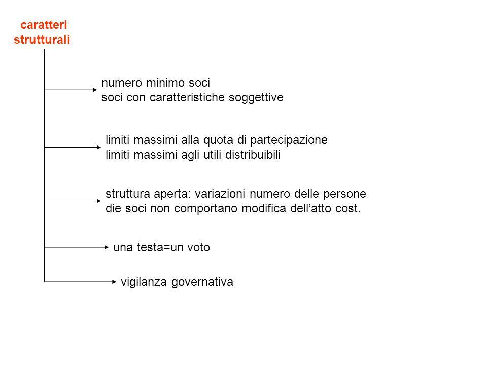 caratteri strutturali