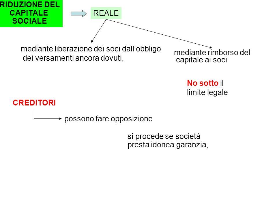 RIDUZIONE DEL CAPITALE SOCIALE