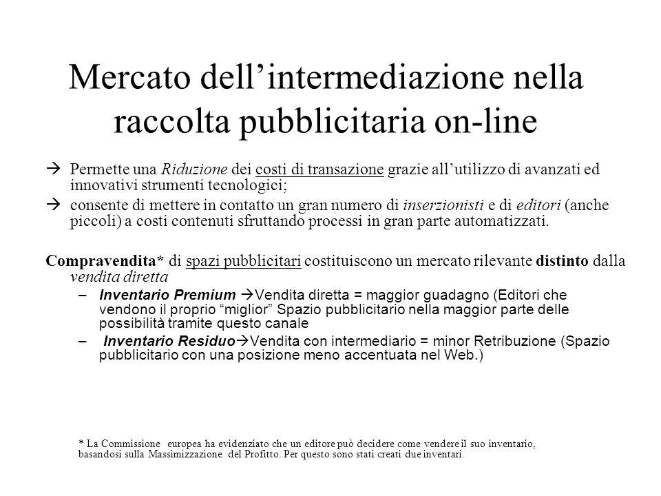 Mercato dell'intermediazione nella raccolta pubblicitaria on-line