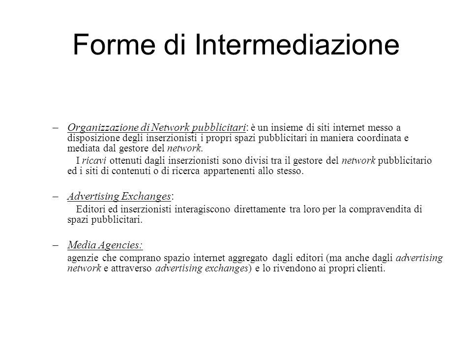 Forme di Intermediazione
