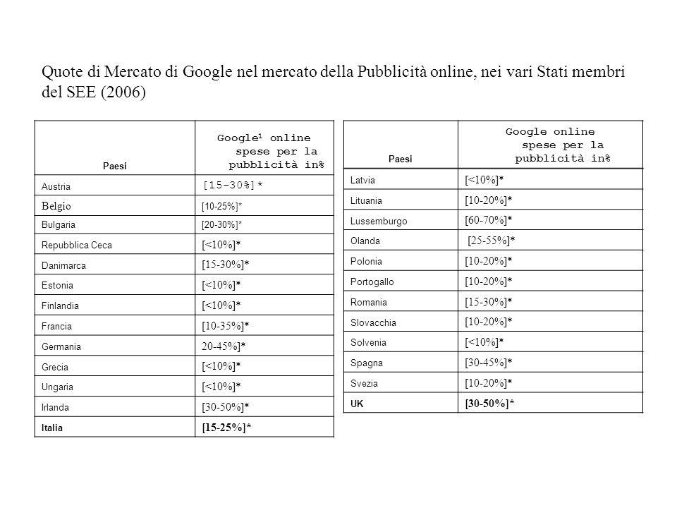 Quote di Mercato di Google nel mercato della Pubblicità online, nei vari Stati membri del SEE (2006)