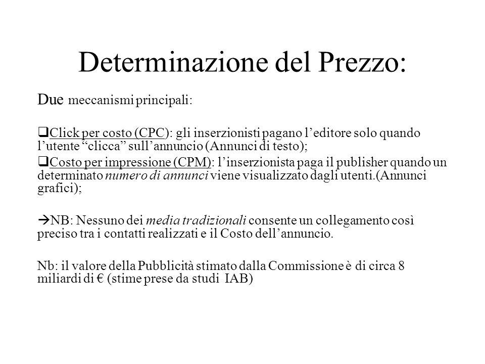 Determinazione del Prezzo: