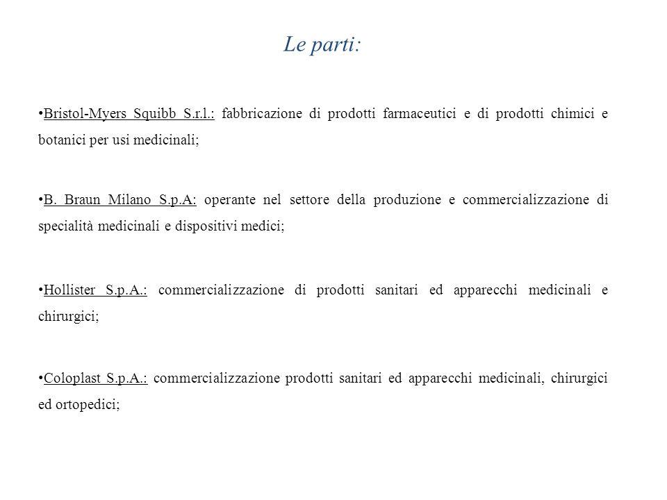 Le parti: Bristol-Myers Squibb S.r.l.: fabbricazione di prodotti farmaceutici e di prodotti chimici e botanici per usi medicinali;