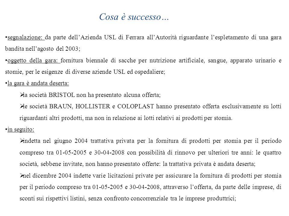 Cosa è successo… segnalazione: da parte dell'Azienda USL di Ferrara all'Autorità riguardante l'espletamento di una gara bandita nell'agosto del 2003;