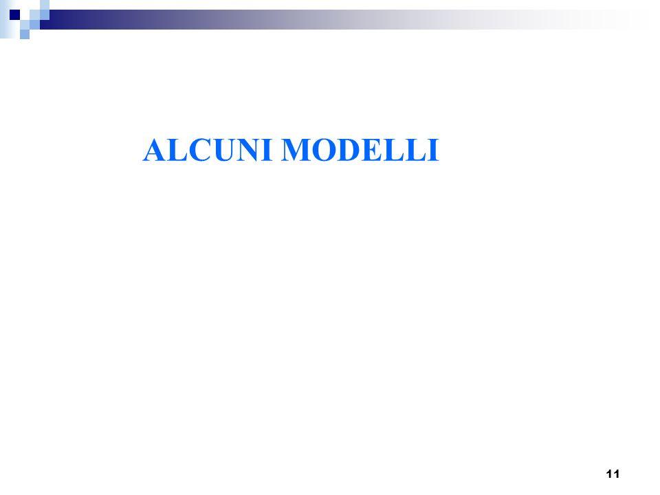 ALCUNI MODELLI