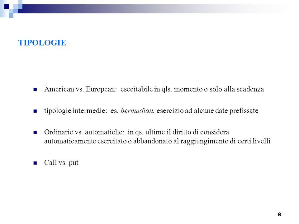 TIPOLOGIE American vs. European: esecitabile in qls. momento o solo alla scadenza.