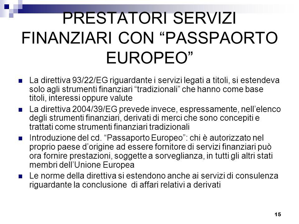 PRESTATORI SERVIZI FINANZIARI CON PASSPAORTO EUROPEO