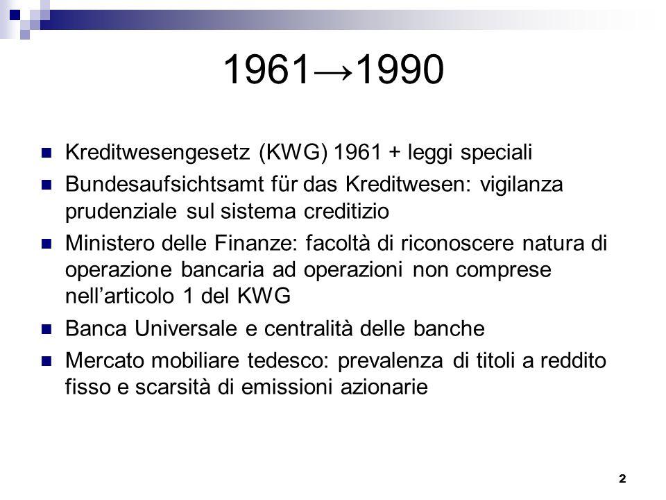 1961→1990 Kreditwesengesetz (KWG) 1961 + leggi speciali