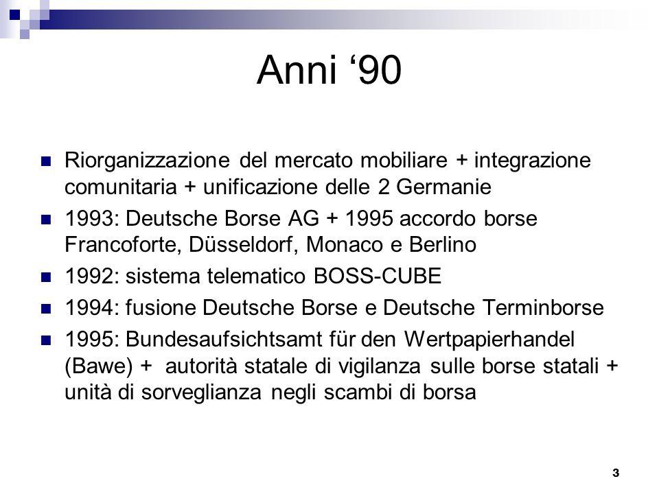 Anni '90 Riorganizzazione del mercato mobiliare + integrazione comunitaria + unificazione delle 2 Germanie.