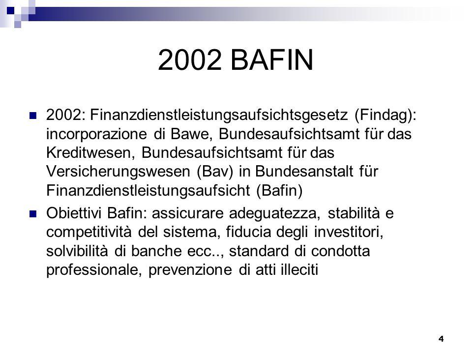 2002 BAFIN