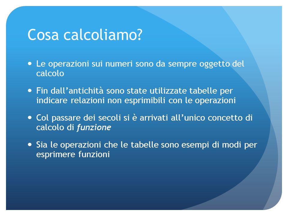 Cosa calcoliamo Le operazioni sui numeri sono da sempre oggetto del calcolo.
