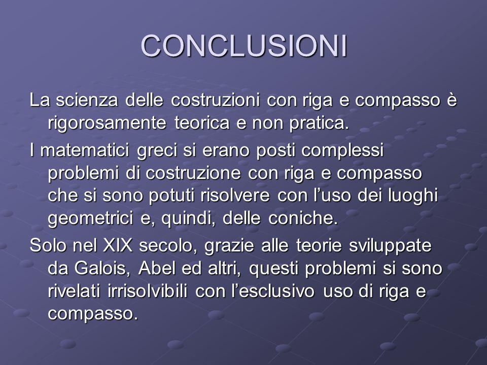 CONCLUSIONILa scienza delle costruzioni con riga e compasso è rigorosamente teorica e non pratica.