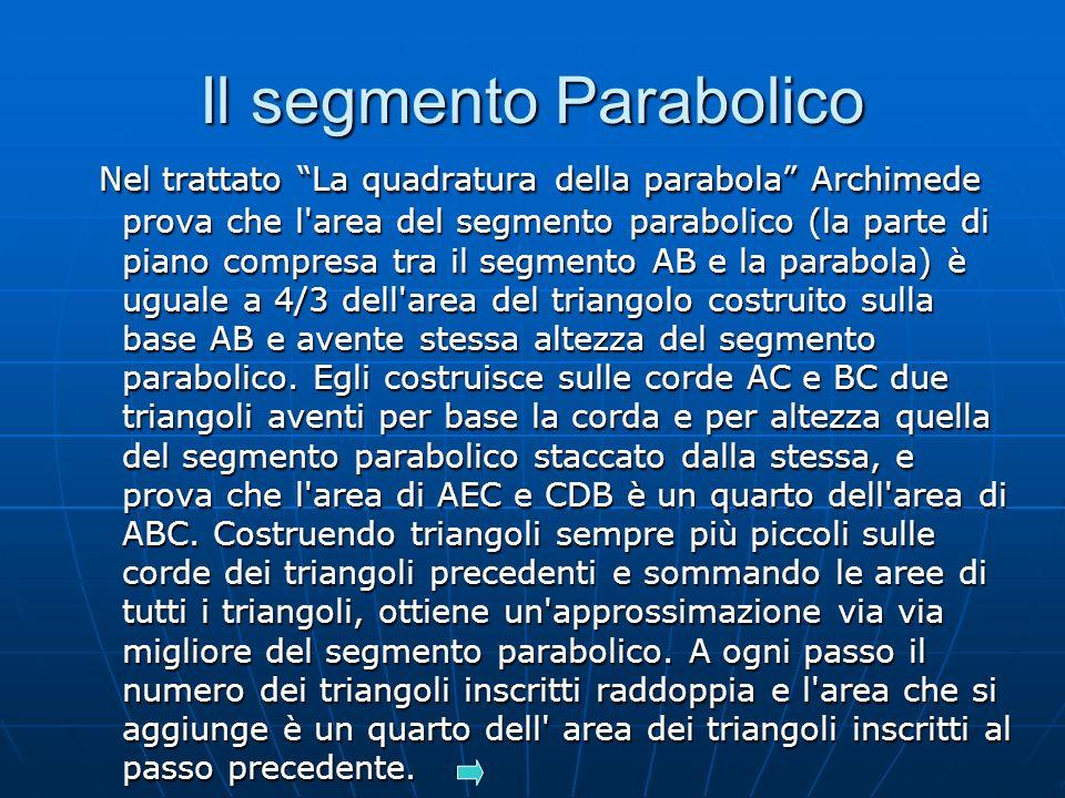 Il segmento Parabolico