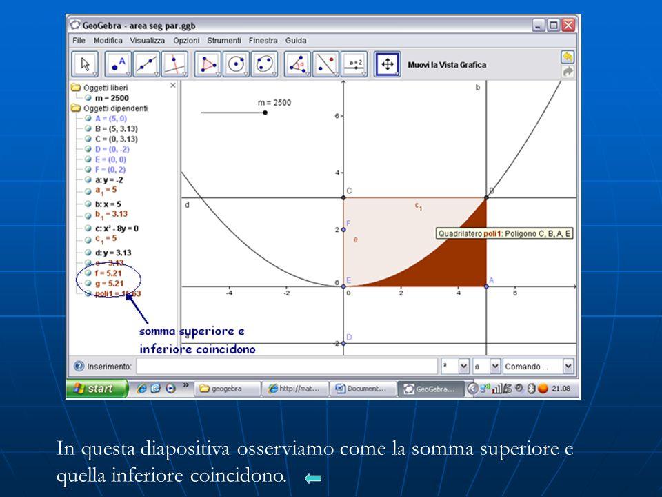 In questa diapositiva osserviamo come la somma superiore e