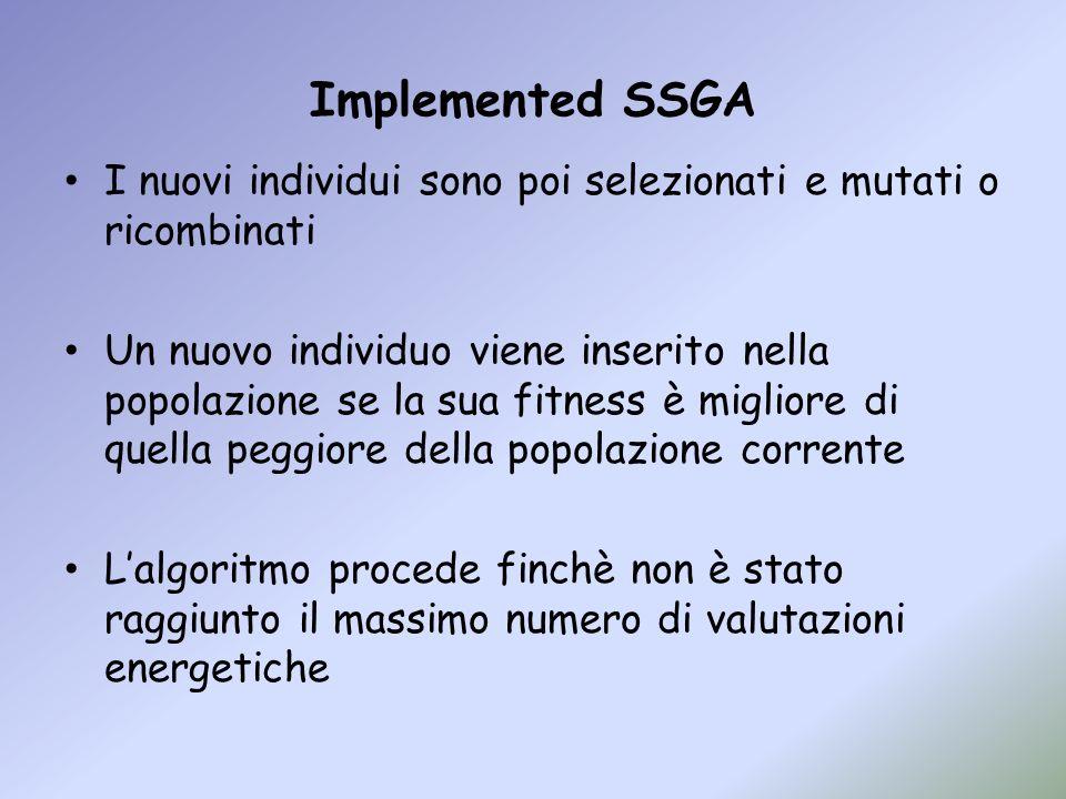 Implemented SSGA I nuovi individui sono poi selezionati e mutati o ricombinati.