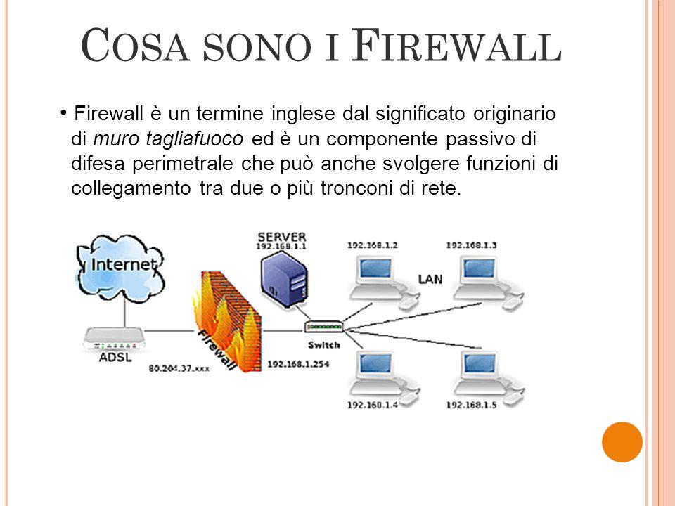 COSA SONO I FIREWALL Firewall è un termine inglese dal significato originario. di muro tagliafuoco ed è un componente passivo di.