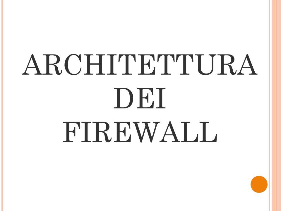 ARCHITETTURA DEI FIREWALL