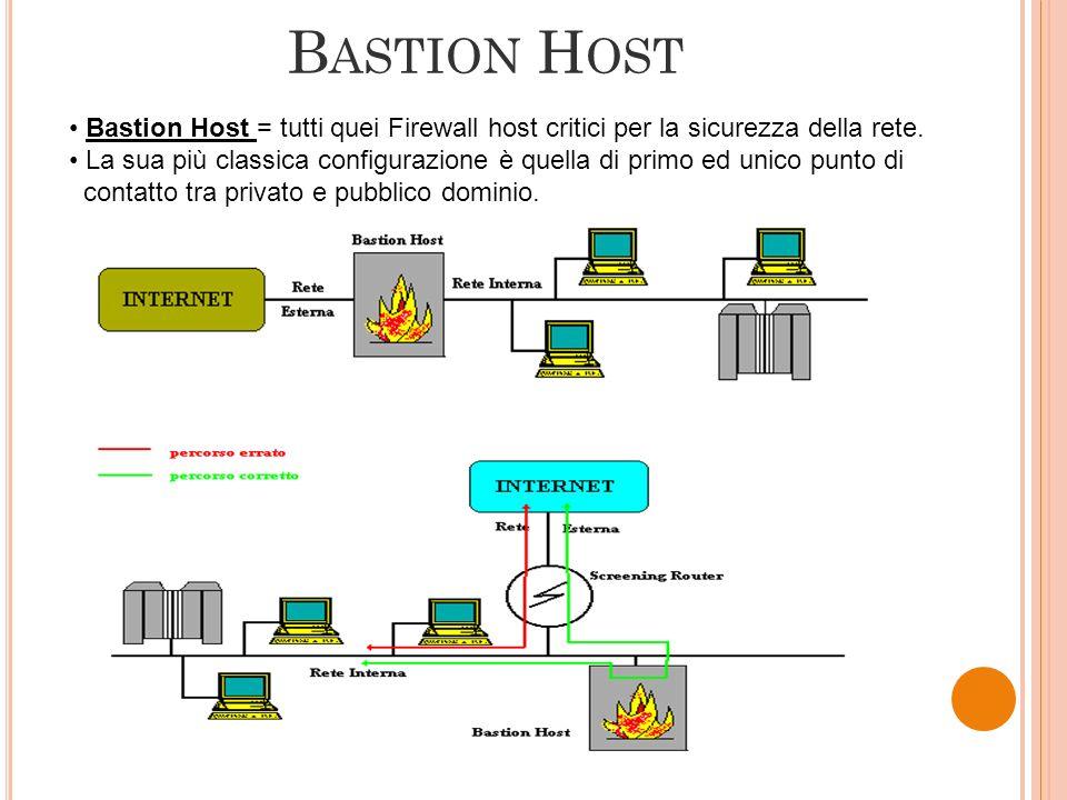 Bastion Host Bastion Host = tutti quei Firewall host critici per la sicurezza della rete.