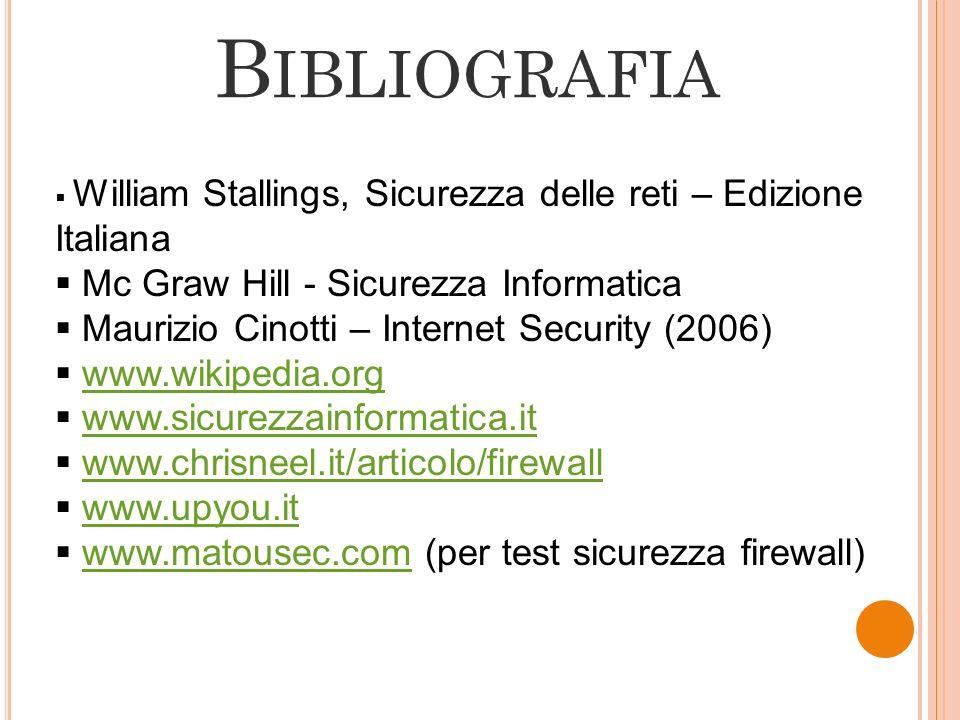 Bibliografia Mc Graw Hill - Sicurezza Informatica