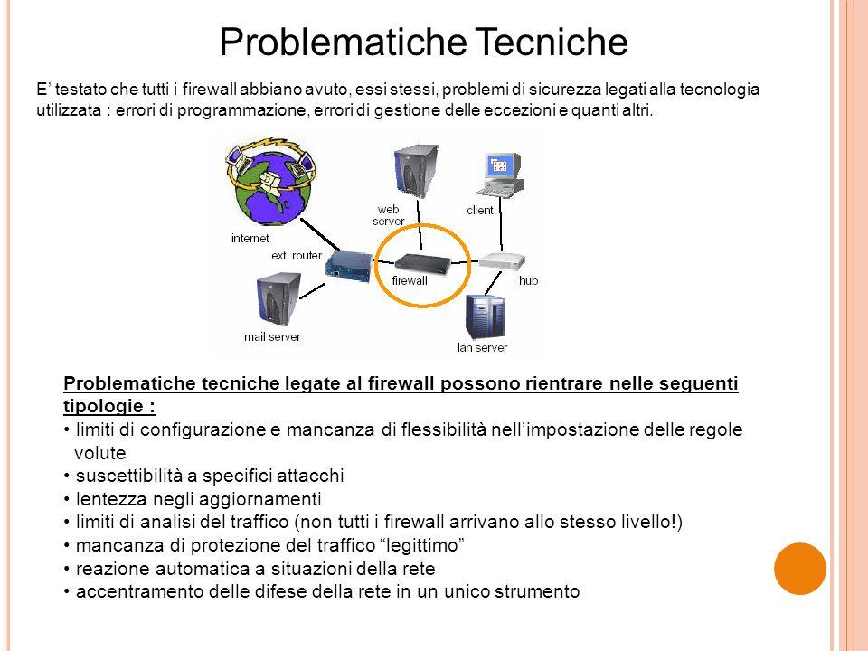 Problematiche Tecniche