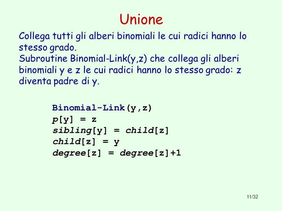 Unione Collega tutti gli alberi binomiali le cui radici hanno lo stesso grado.