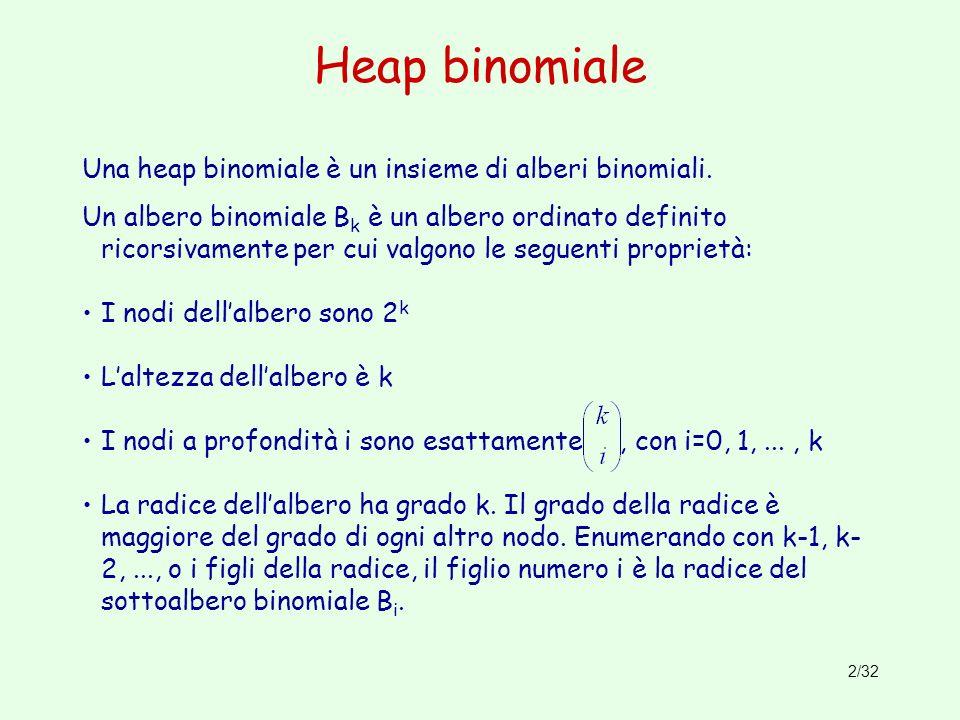 Heap binomiale Una heap binomiale è un insieme di alberi binomiali.