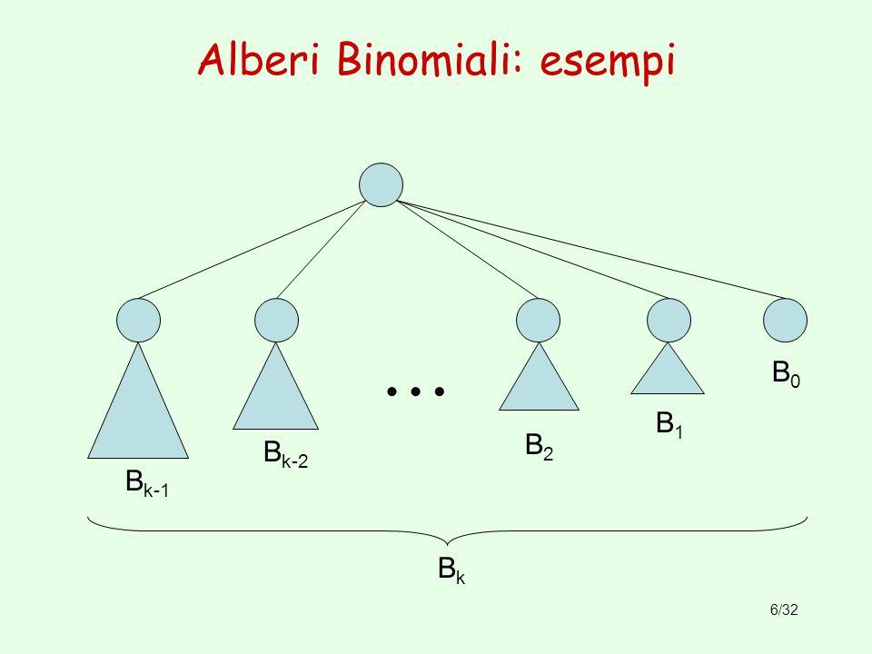 Alberi Binomiali: esempi