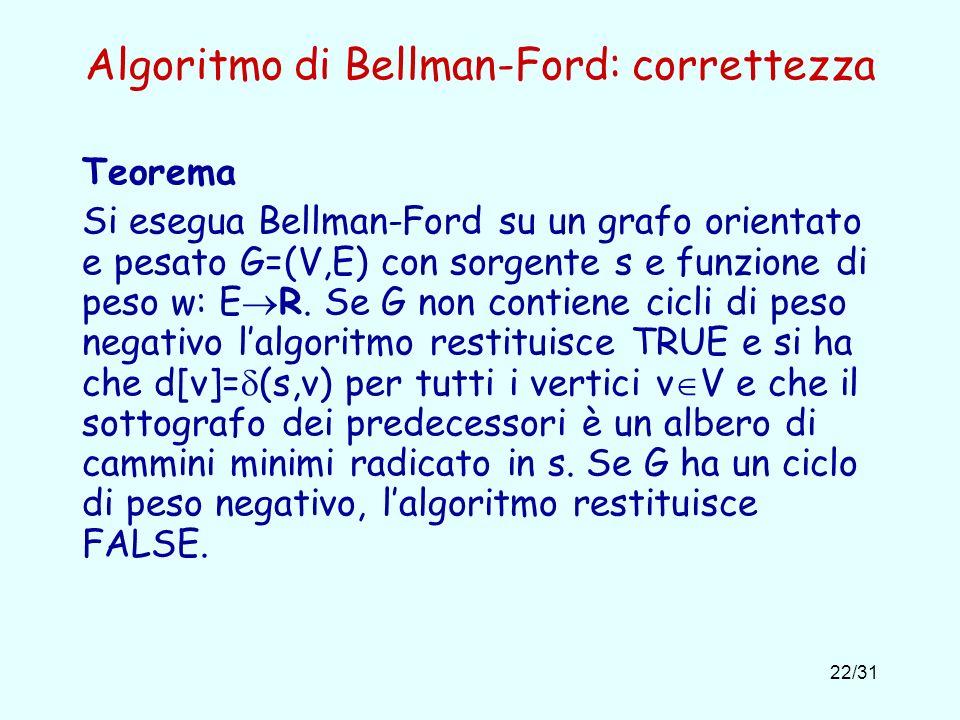 Algoritmo di Bellman-Ford: correttezza