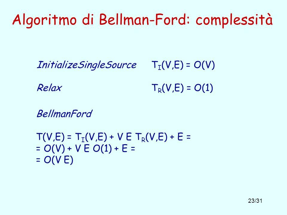 Algoritmo di Bellman-Ford: complessità