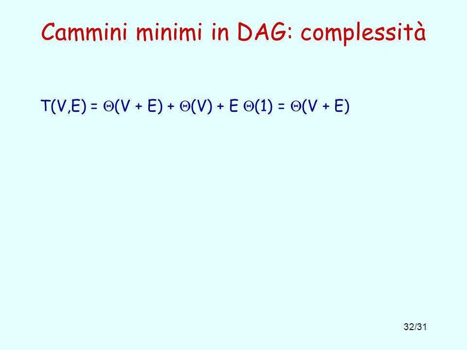 Cammini minimi in DAG: complessità