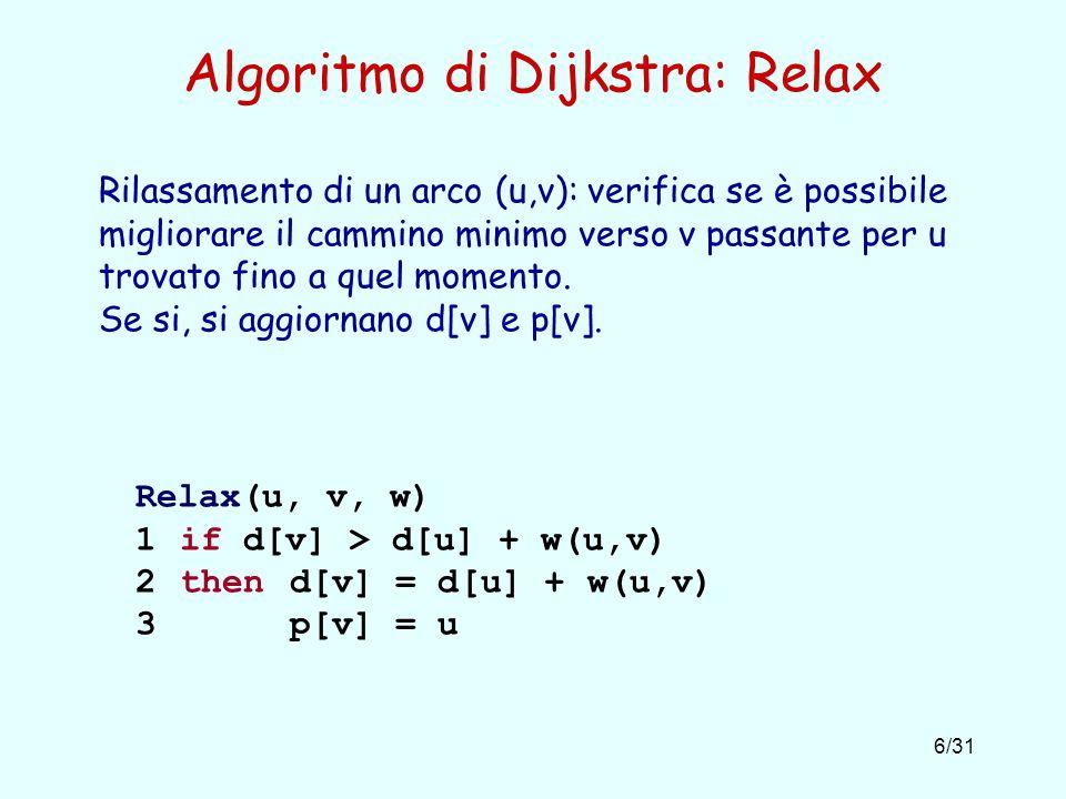 Algoritmo di Dijkstra: Relax