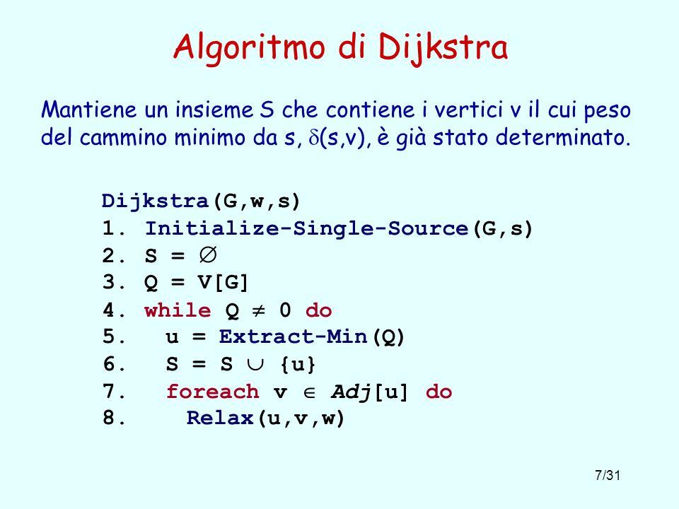 Algoritmo di Dijkstra Mantiene un insieme S che contiene i vertici v il cui peso del cammino minimo da s, (s,v), è già stato determinato.