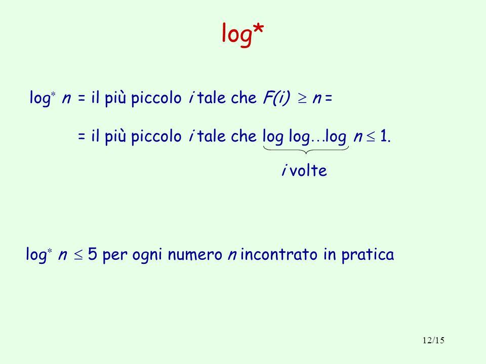 log* log n = il più piccolo i tale che F(i)  n =