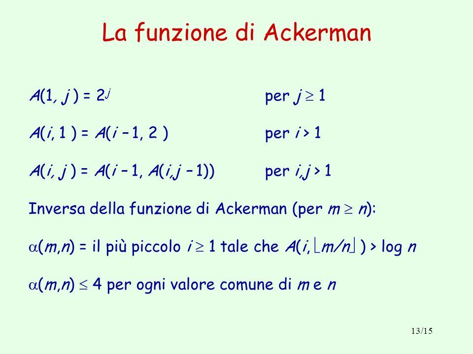 La funzione di Ackerman
