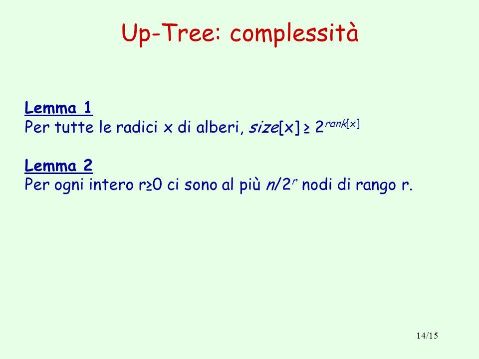 Up-Tree: complessità Lemma 1