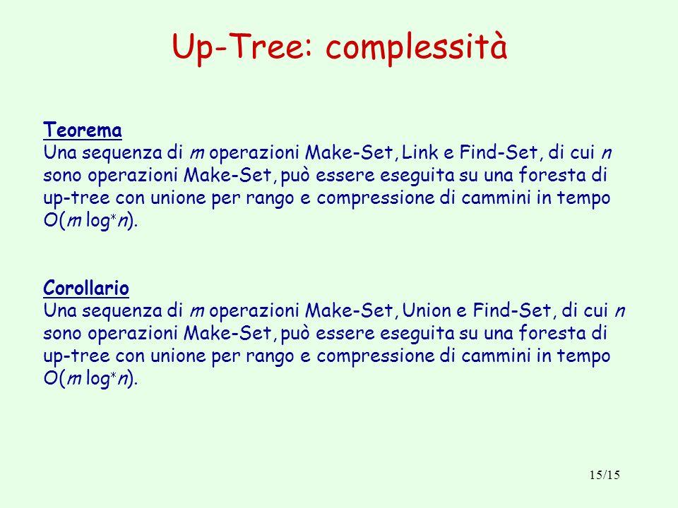Up-Tree: complessità Teorema
