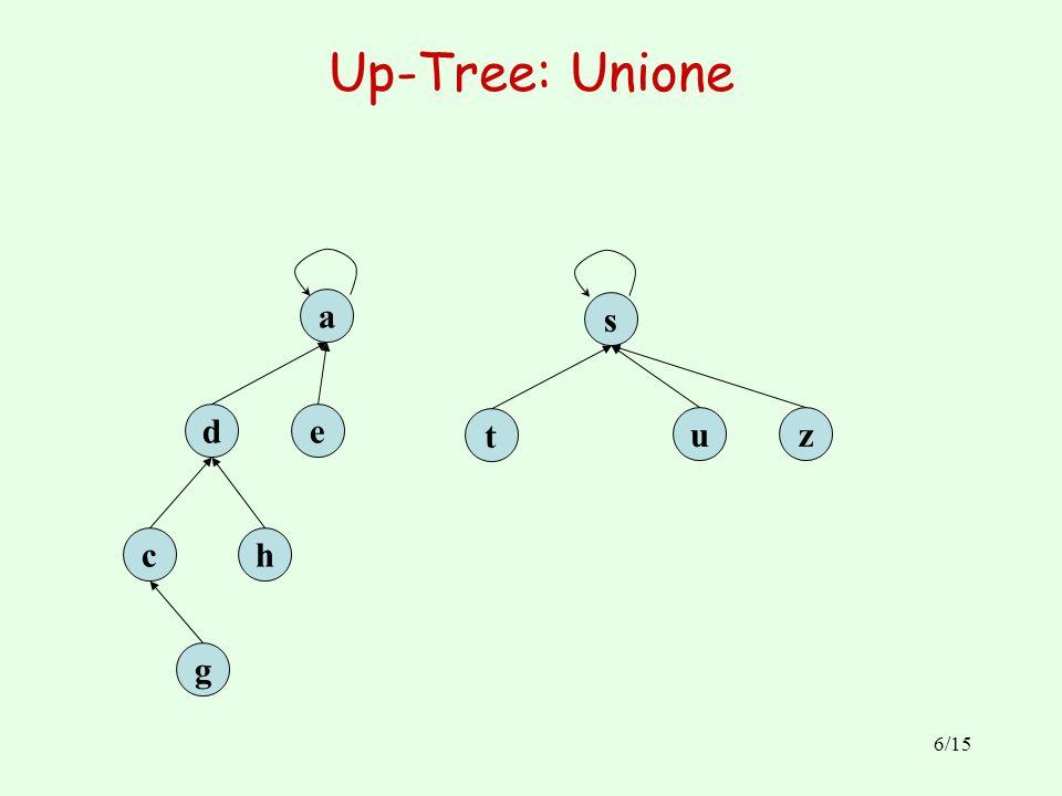 Up-Tree: Unione a s d e t u z c h g