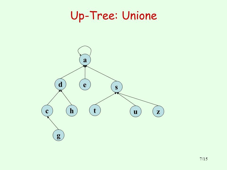 Up-Tree: Unione a d e s c h t u z g