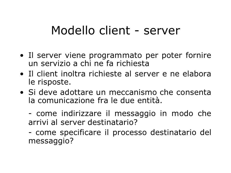 Modello client - server