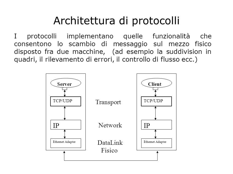 Architettura di protocolli