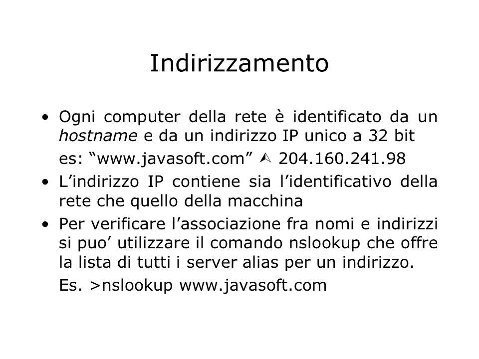 Indirizzamento Ogni computer della rete è identificato da un hostname e da un indirizzo IP unico a 32 bit.