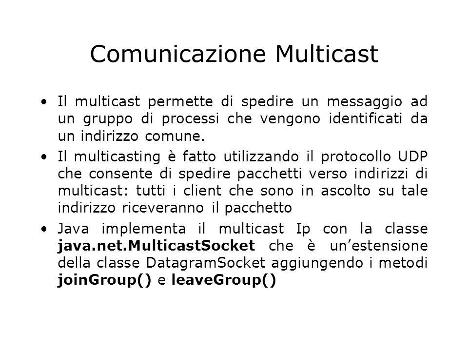 Comunicazione Multicast