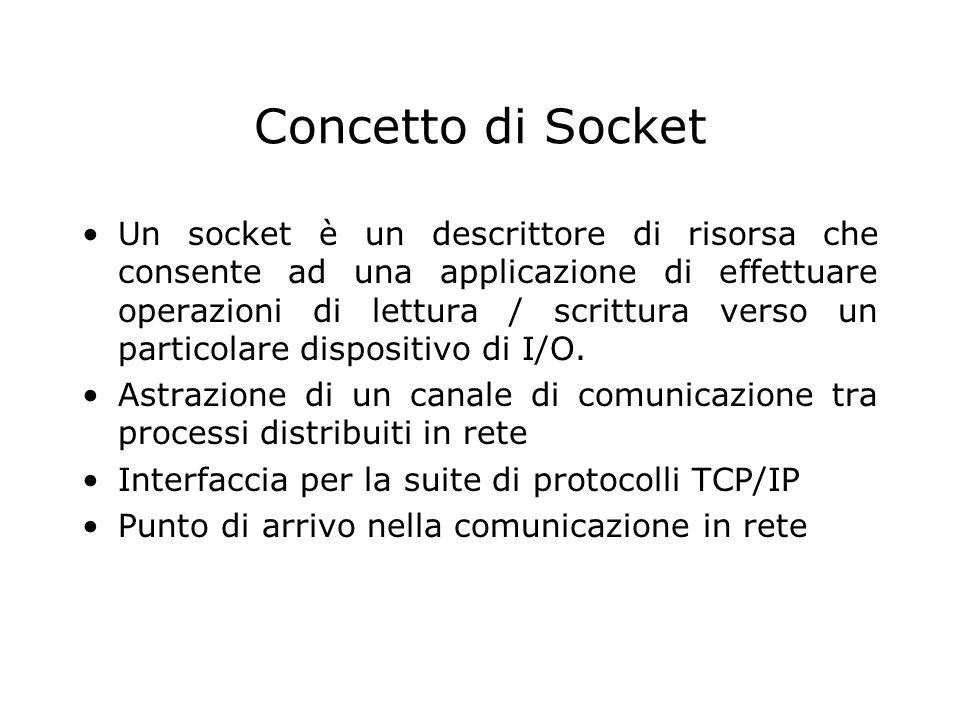Concetto di Socket
