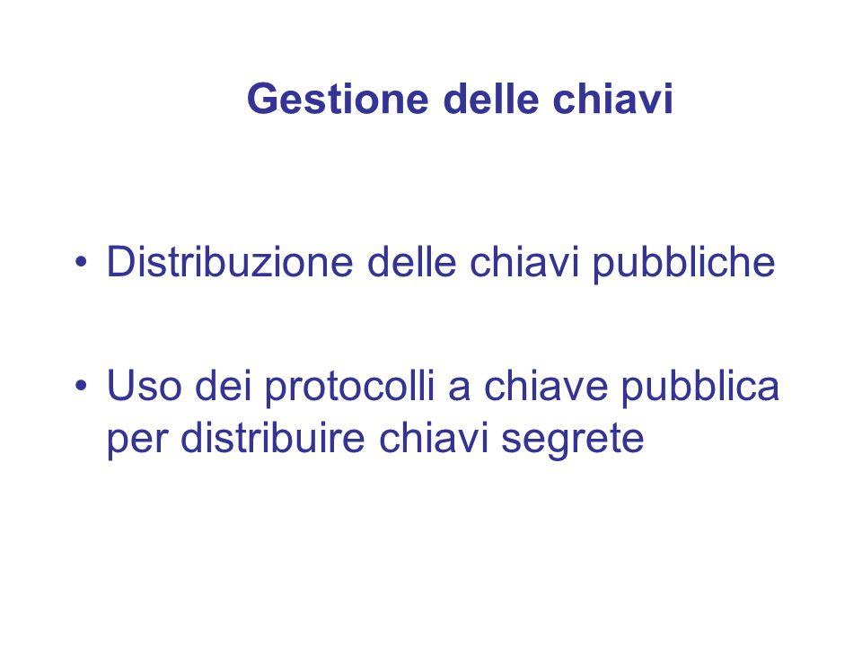 Gestione delle chiavi Distribuzione delle chiavi pubbliche.